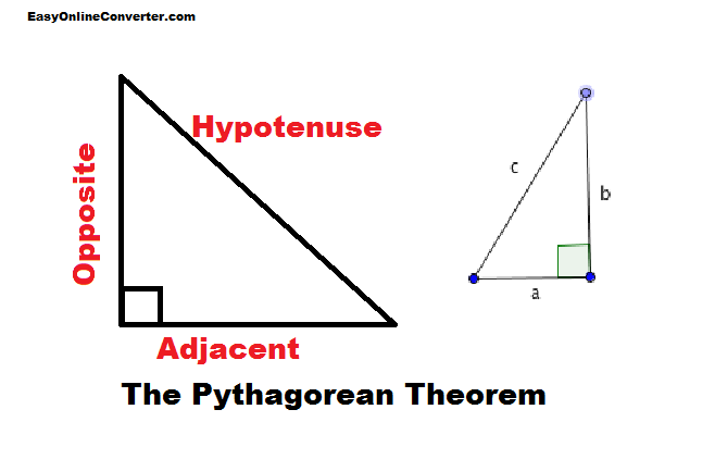 pythagoras theorem calculator. Black Bedroom Furniture Sets. Home Design Ideas